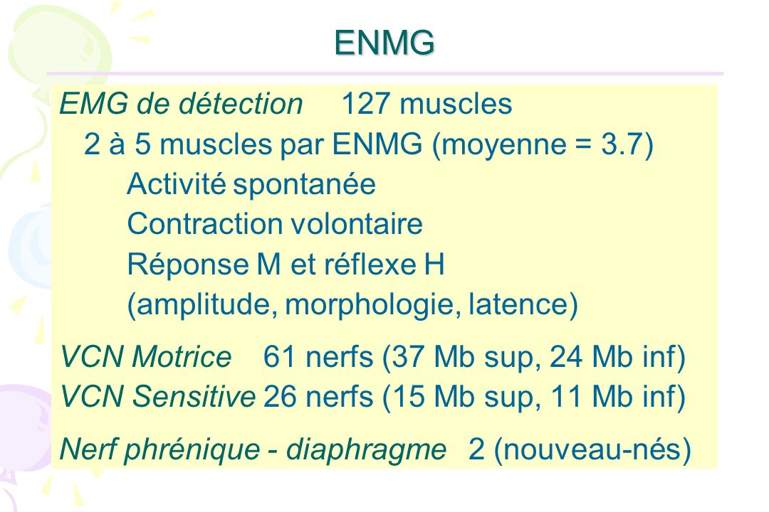 ENMG EMG de détection 127 muscles