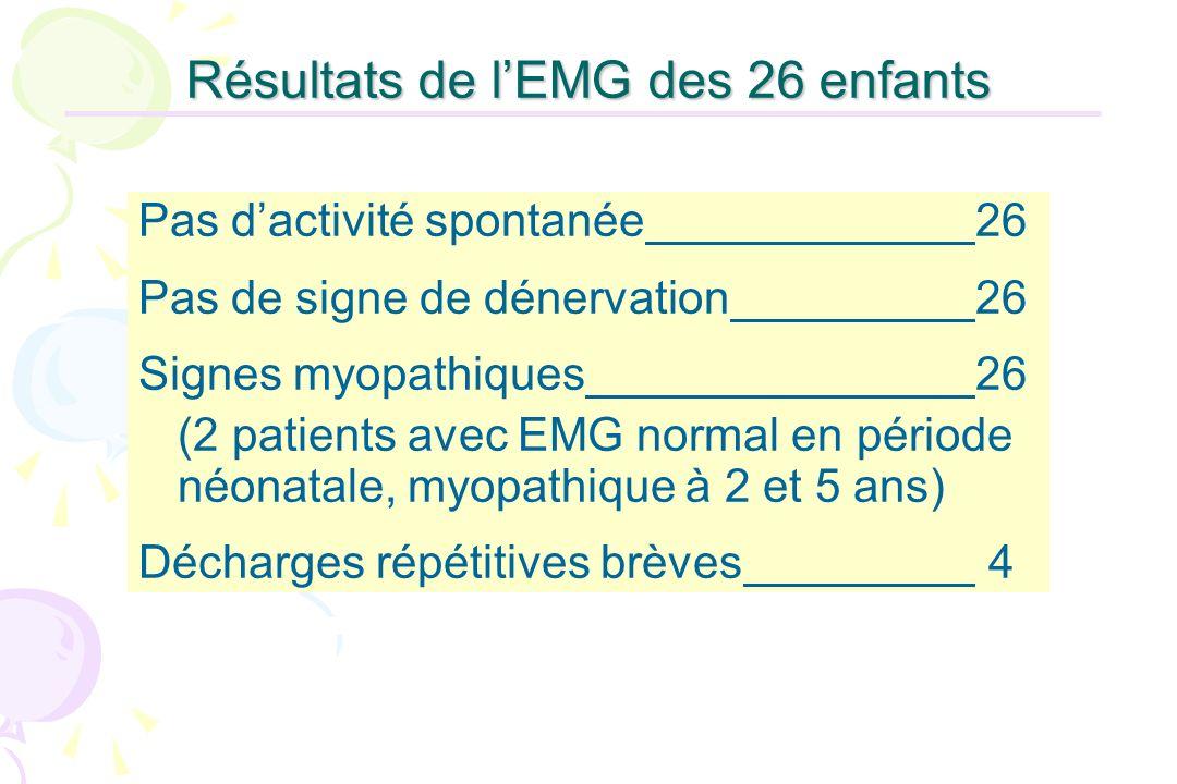 Résultats de l'EMG des 26 enfants