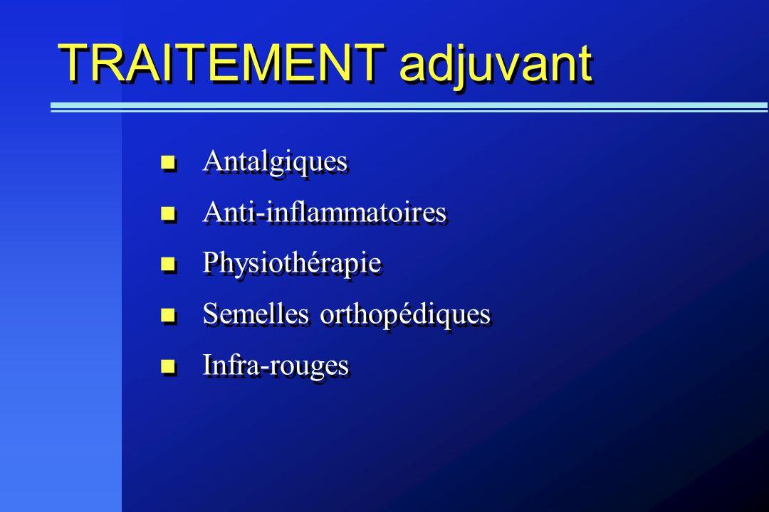 TRAITEMENT adjuvant Antalgiques Anti-inflammatoires Physiothérapie