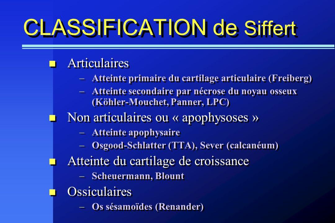 CLASSIFICATION de Siffert