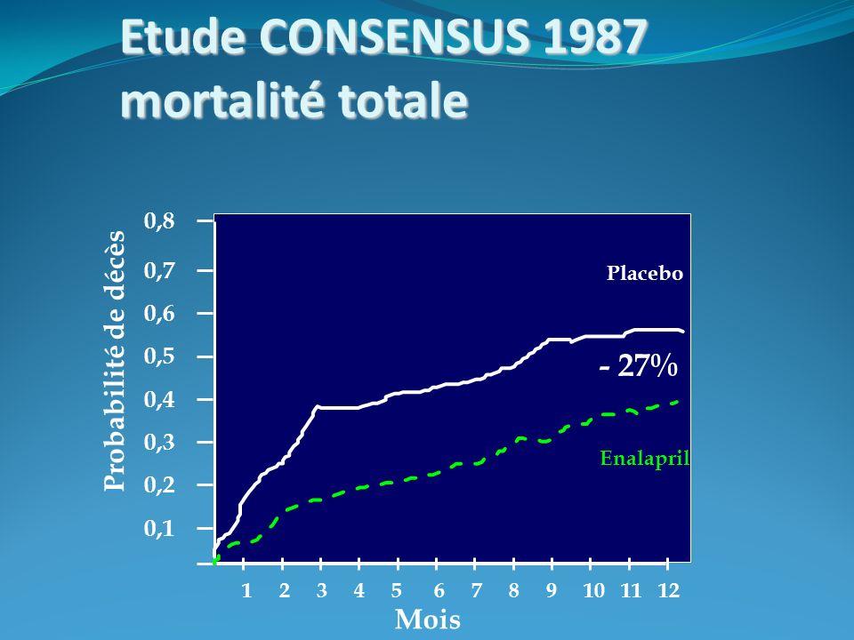 Etude CONSENSUS 1987 mortalité totale