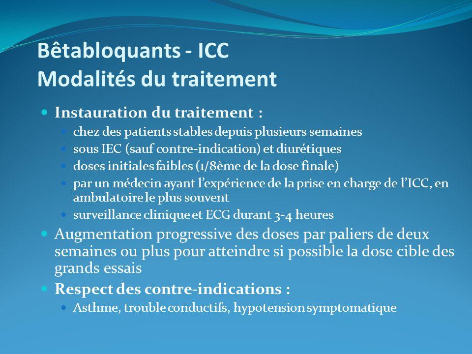 Bêtabloquants - ICC Modalités du traitement