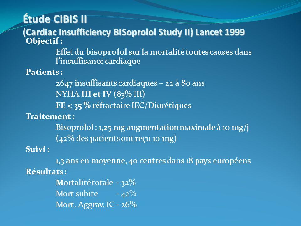 Étude CIBIS II (Cardiac Insufficiency BISoprolol Study II) Lancet 1999