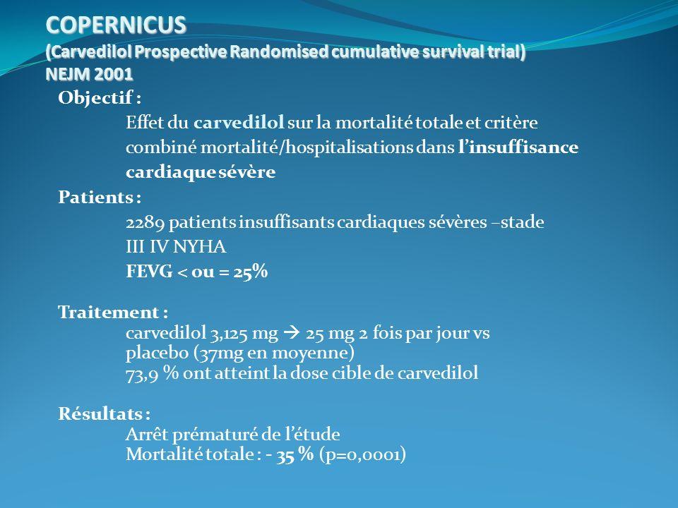 COPERNICUS (Carvedilol Prospective Randomised cumulative survival trial) NEJM 2001