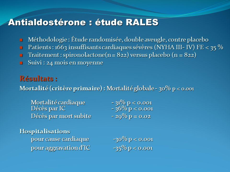 Antialdostérone : étude RALES
