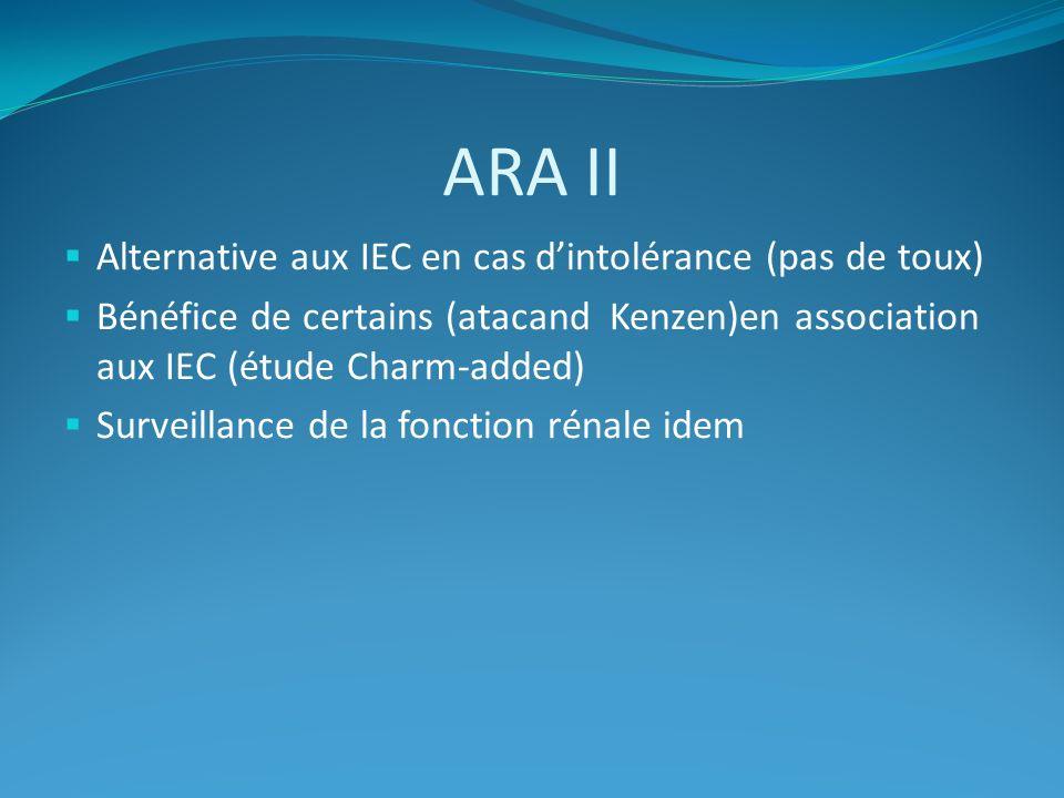 ARA II Alternative aux IEC en cas d'intolérance (pas de toux)