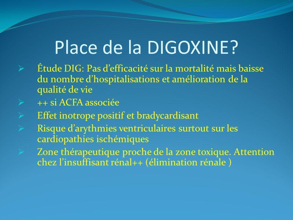 Place de la DIGOXINE Étude DIG: Pas d'efficacité sur la mortalité mais baisse du nombre d'hospitalisations et amélioration de la qualité de vie.