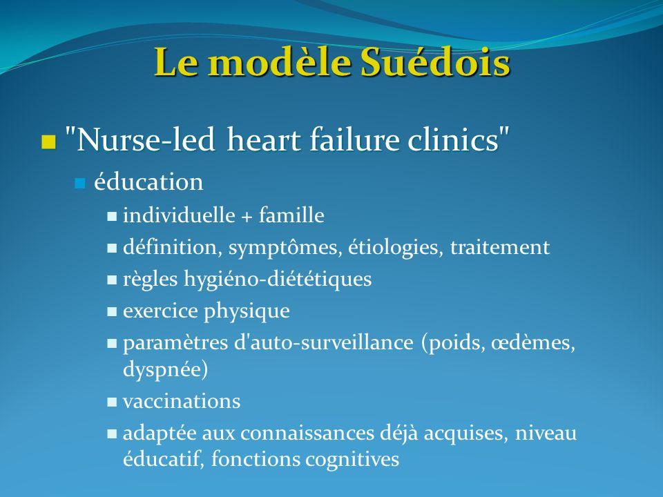 Le modèle Suédois Nurse-led heart failure clinics éducation