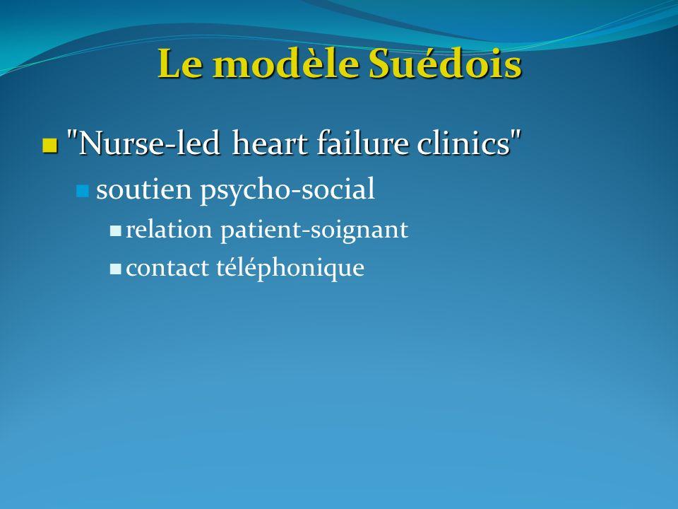 Le modèle Suédois Nurse-led heart failure clinics
