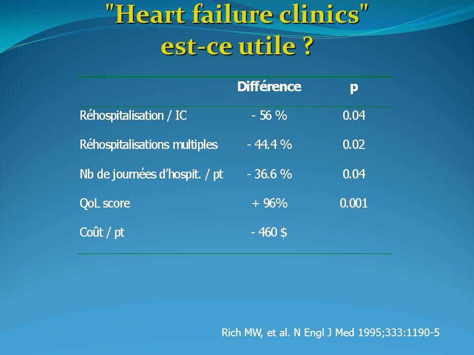 Heart failure clinics est-ce utile