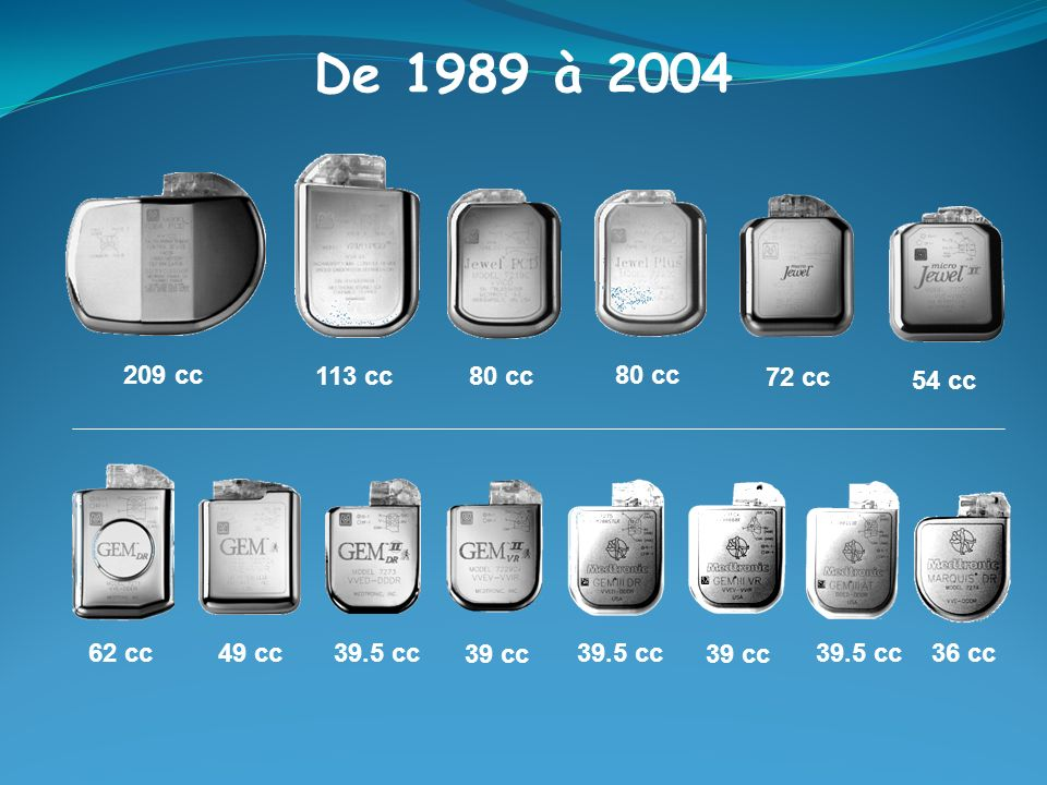 De 1989 à 2004 113 cc. 209 cc. 80 cc. 80 cc. 72 cc. 54 cc. 62 cc. 39 cc. 39.5 cc. 49 cc. 39.5 cc.