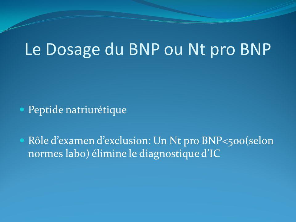 Le Dosage du BNP ou Nt pro BNP