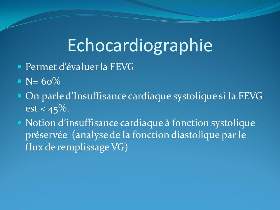 Echocardiographie Permet d'évaluer la FEVG N= 60%