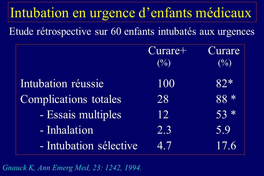Intubation en urgence d'enfants médicaux