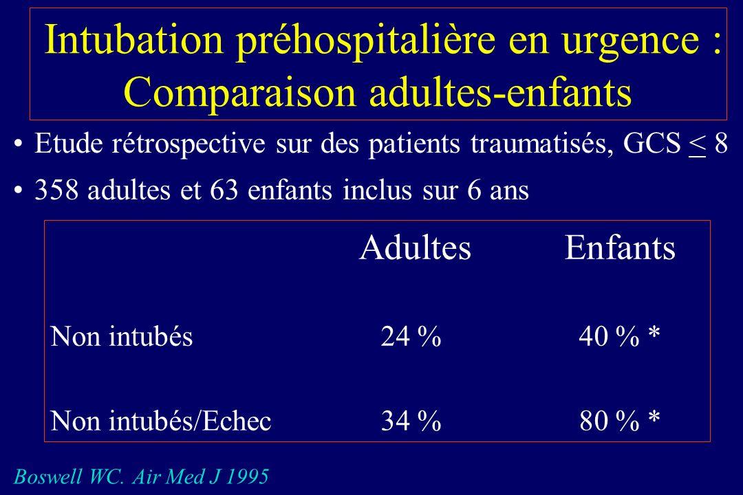 Intubation préhospitalière en urgence : Comparaison adultes-enfants