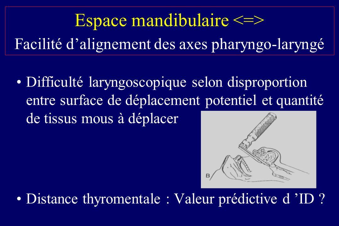 Espace mandibulaire <=> Facilité d'alignement des axes pharyngo-laryngé