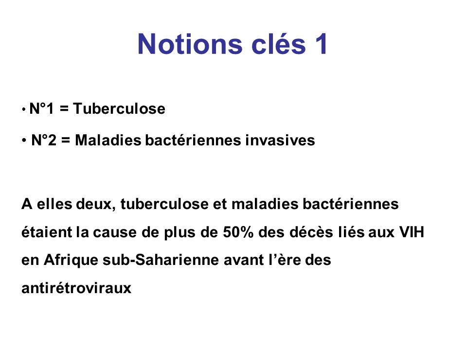 Notions clés 1 N°2 = Maladies bactériennes invasives