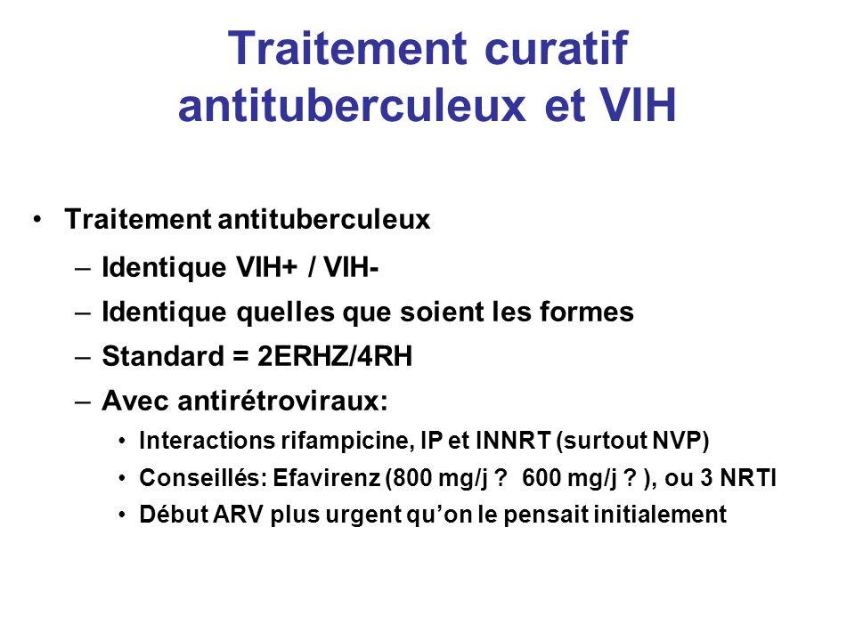 Traitement curatif antituberculeux et VIH
