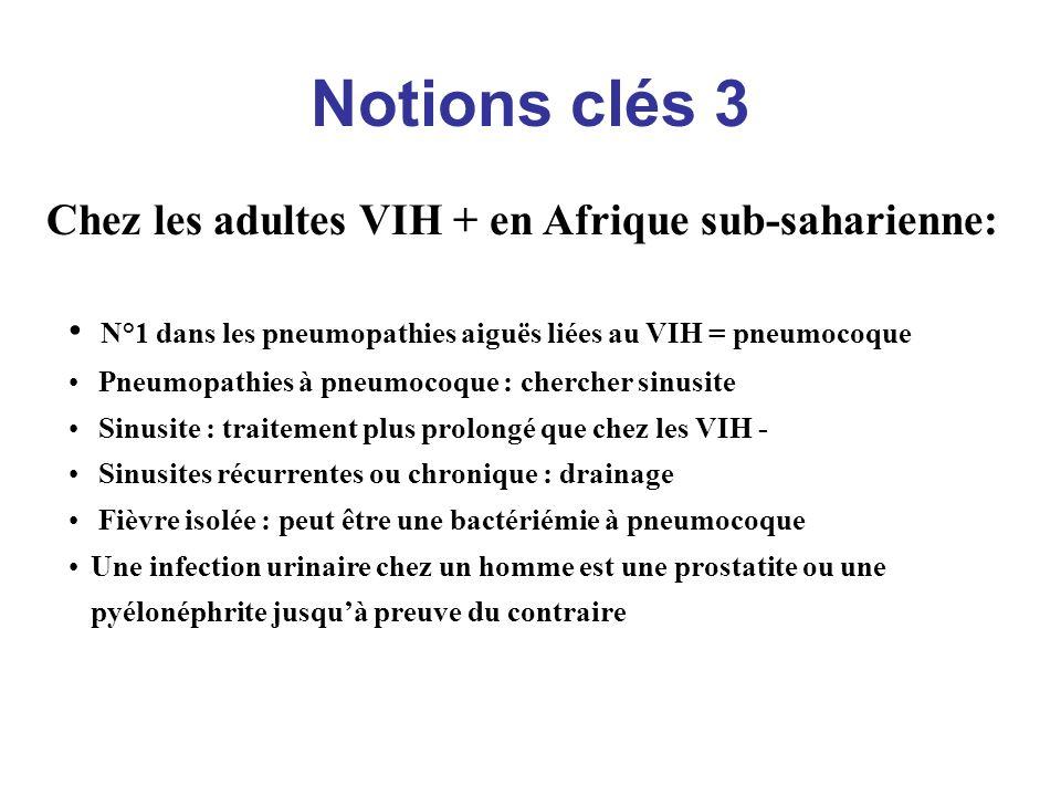 Notions clés 3 Chez les adultes VIH + en Afrique sub-saharienne: