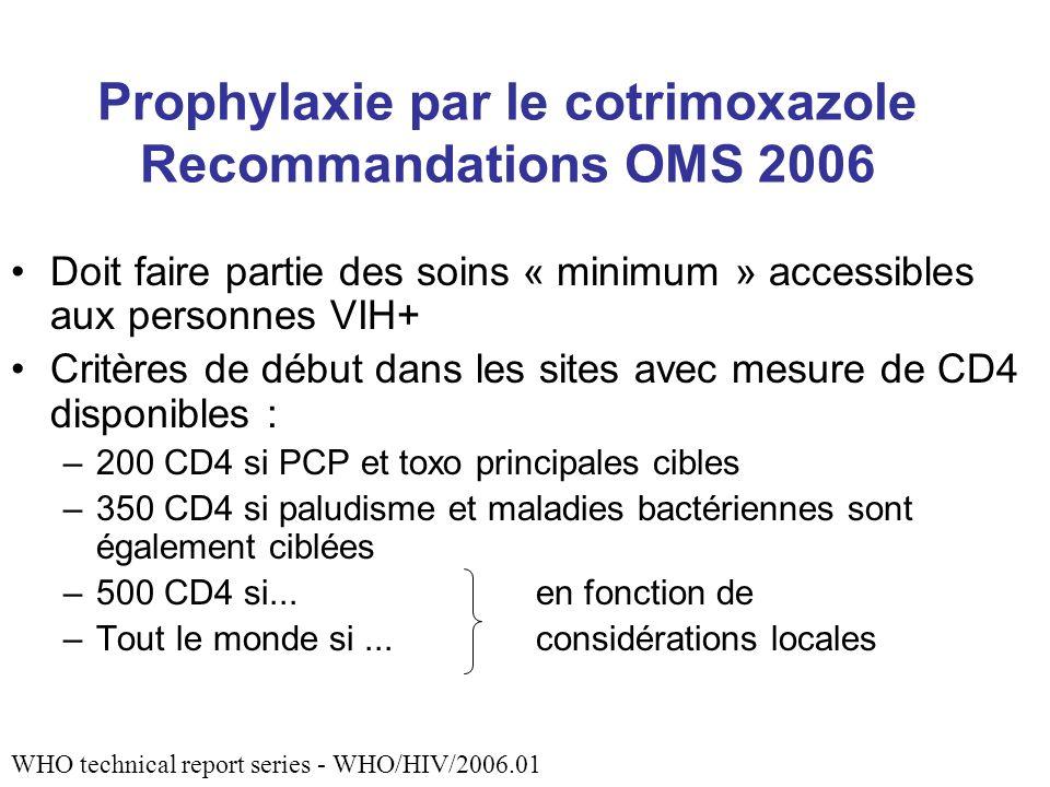 Prophylaxie par le cotrimoxazole Recommandations OMS 2006
