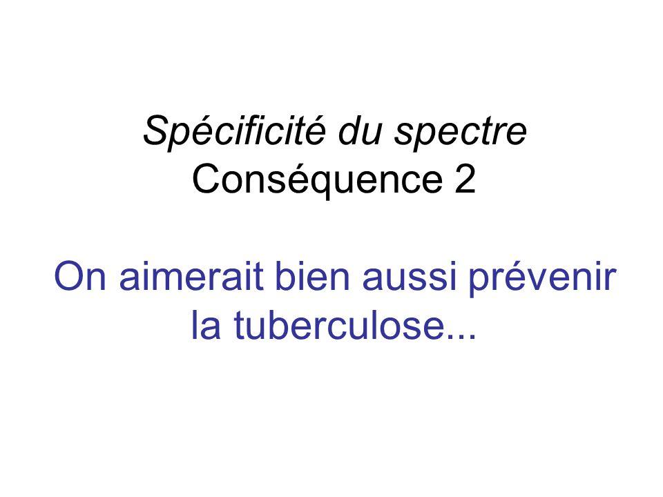 Spécificité du spectre Conséquence 2 On aimerait bien aussi prévenir la tuberculose...