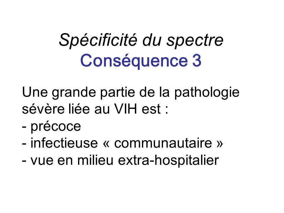 Spécificité du spectre Conséquence 3