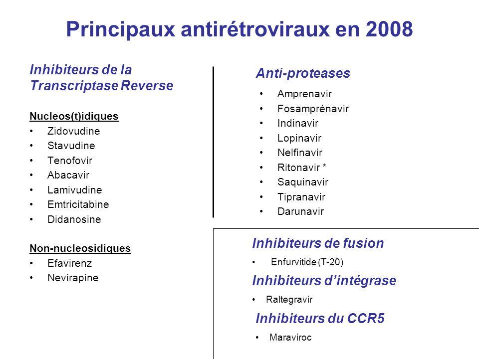 Principaux antirétroviraux en 2008