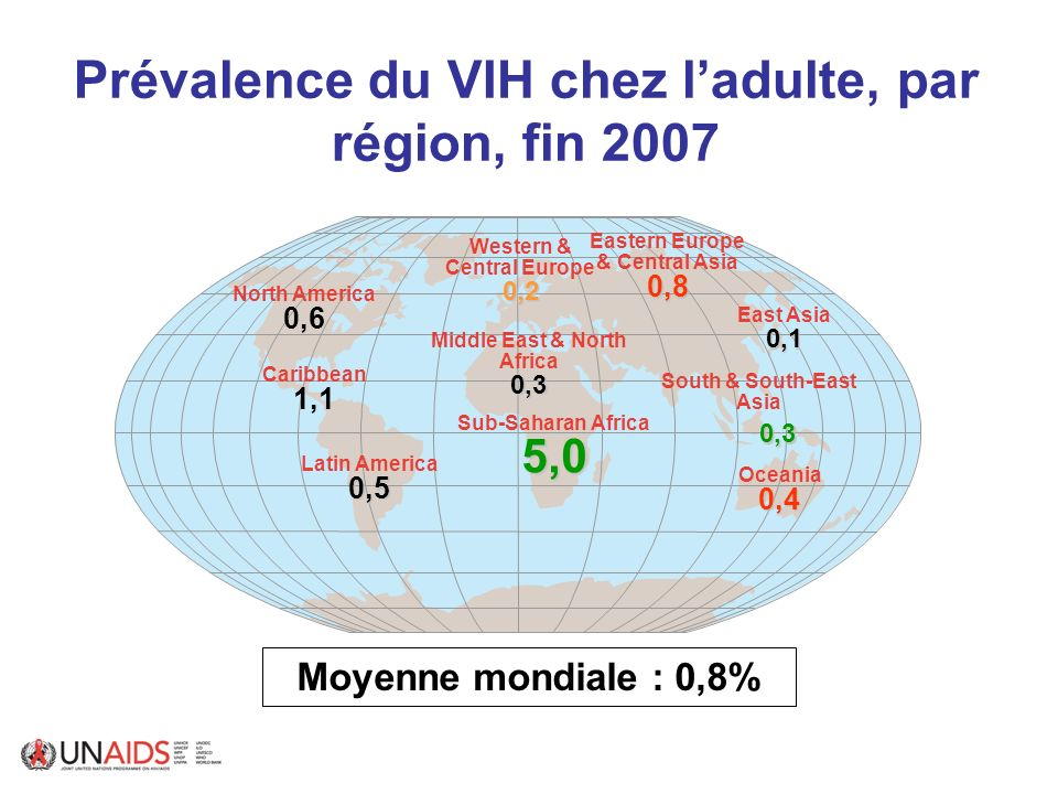 Prévalence du VIH chez l'adulte, par région, fin 2007