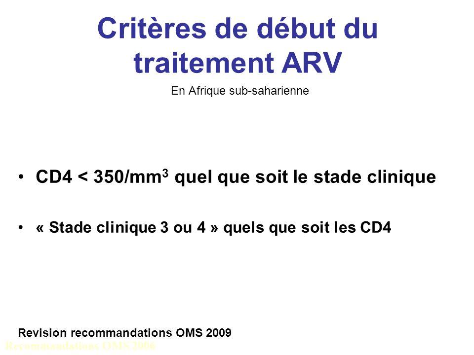 Critères de début du traitement ARV En Afrique sub-saharienne