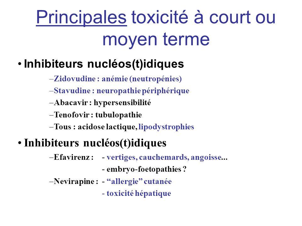 Principales toxicité à court ou moyen terme