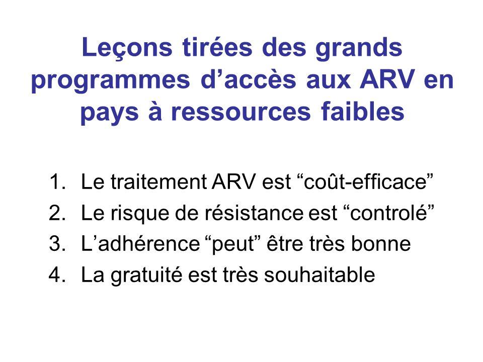 Leçons tirées des grands programmes d'accès aux ARV en pays à ressources faibles