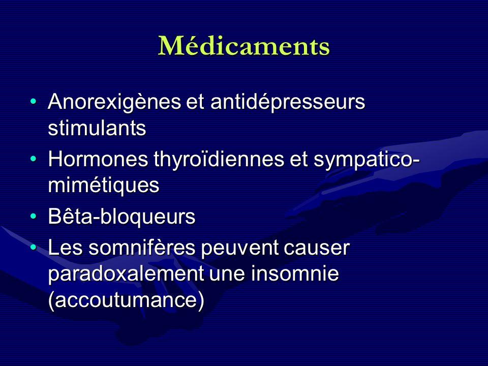 Médicaments Anorexigènes et antidépresseurs stimulants