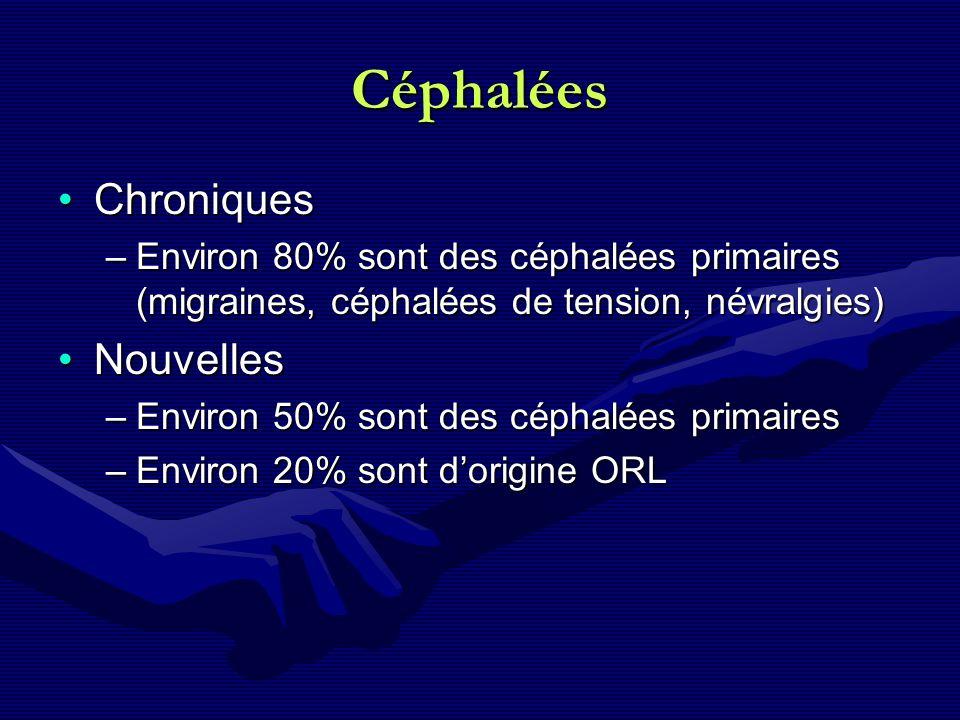 Céphalées Chroniques Nouvelles
