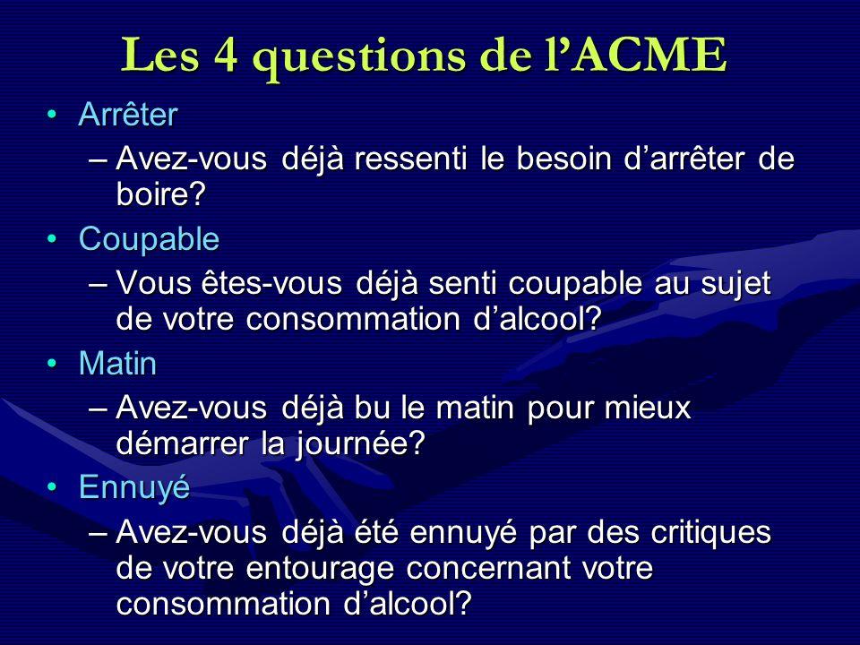 Les 4 questions de l'ACME