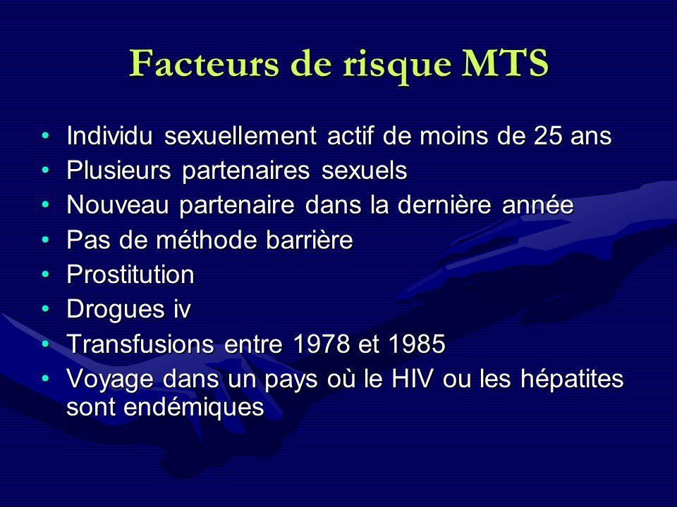 Facteurs de risque MTS Individu sexuellement actif de moins de 25 ans