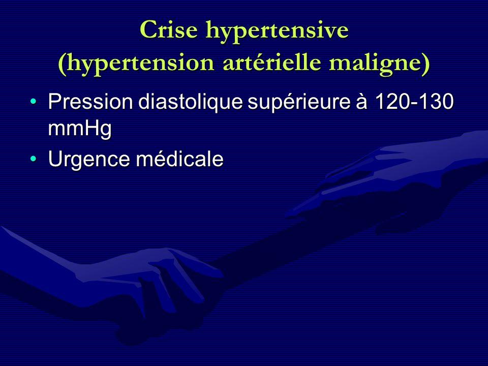 Crise hypertensive (hypertension artérielle maligne)
