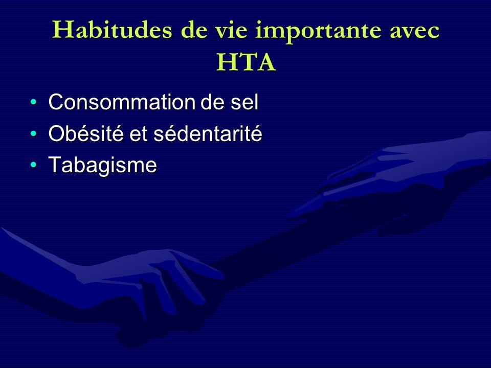 Habitudes de vie importante avec HTA