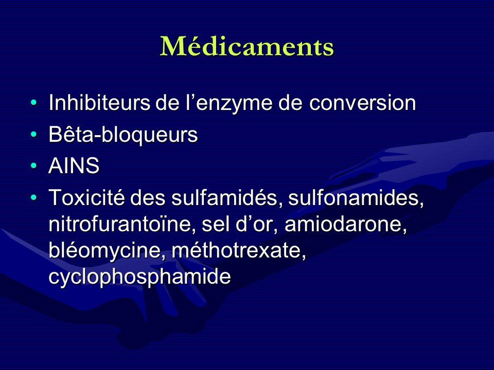 Médicaments Inhibiteurs de l'enzyme de conversion Bêta-bloqueurs AINS