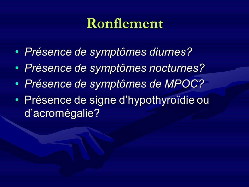 Ronflement Présence de symptômes diurnes