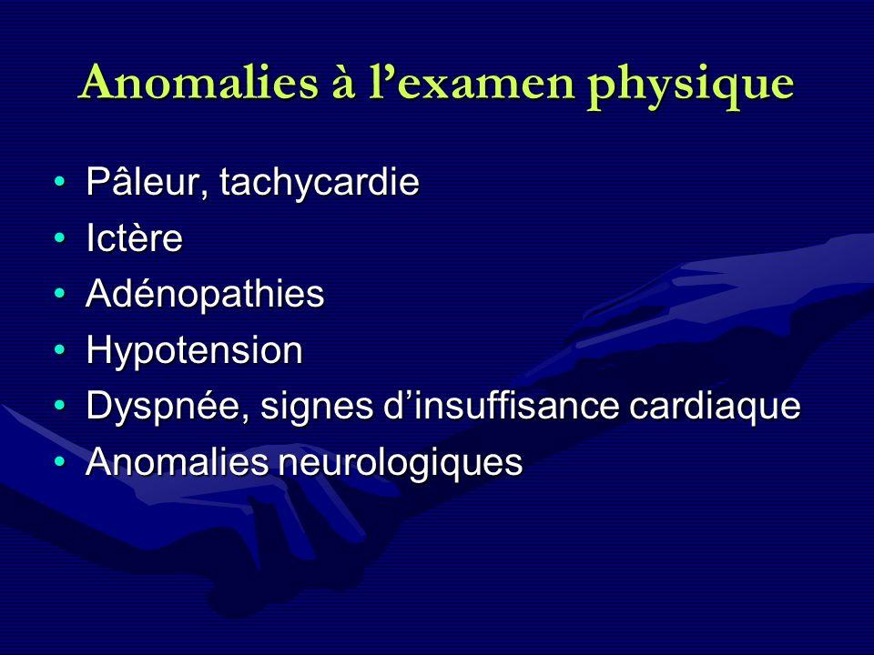 Anomalies à l'examen physique