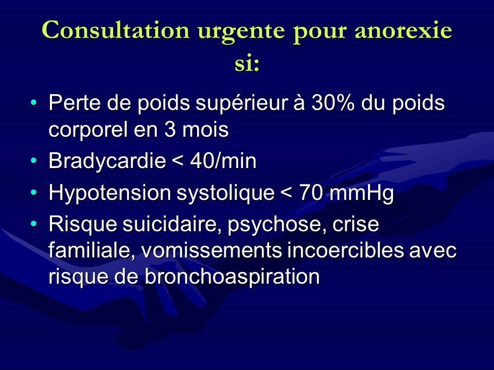 Consultation urgente pour anorexie si: