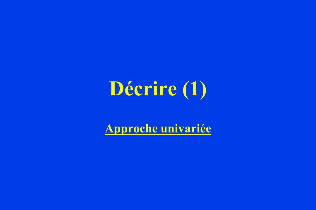Décrire (1) Approche univariée