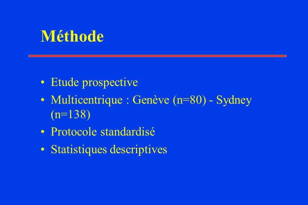 Méthode Etude prospective
