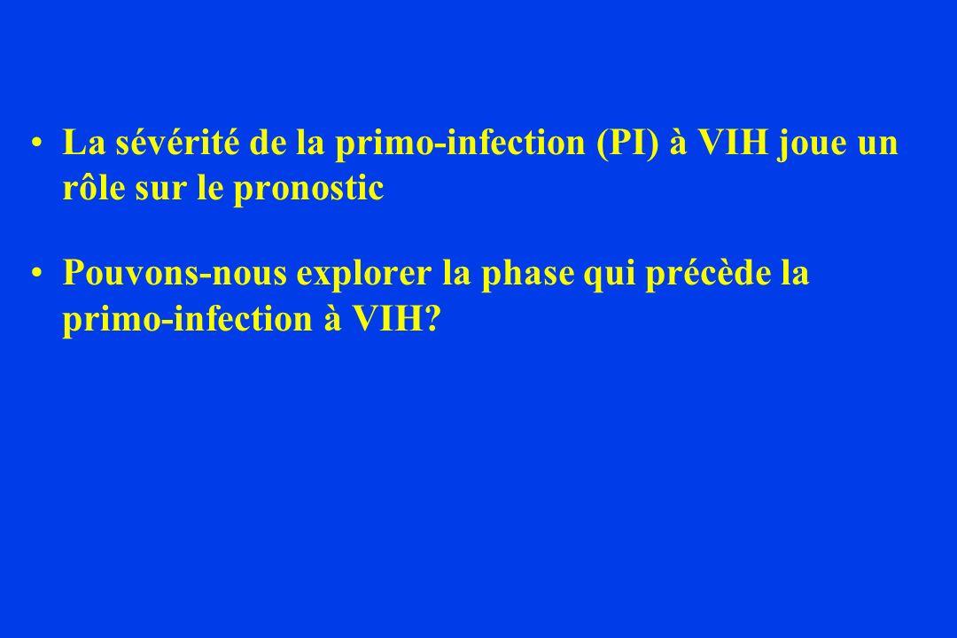 La sévérité de la primo-infection (PI) à VIH joue un rôle sur le pronostic