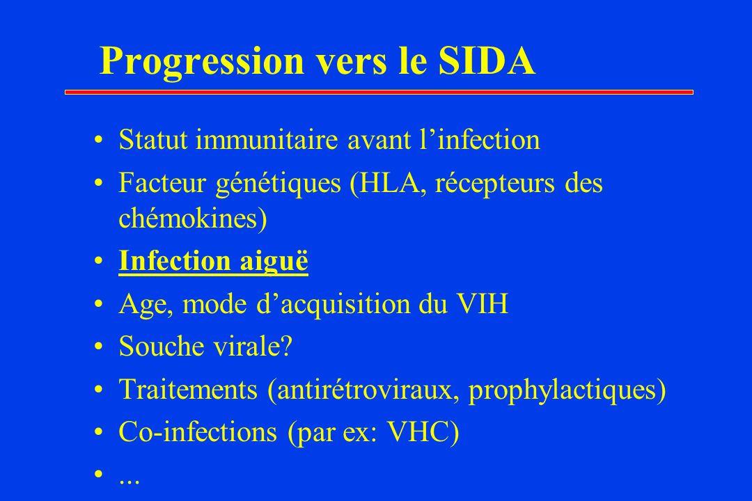 Progression vers le SIDA
