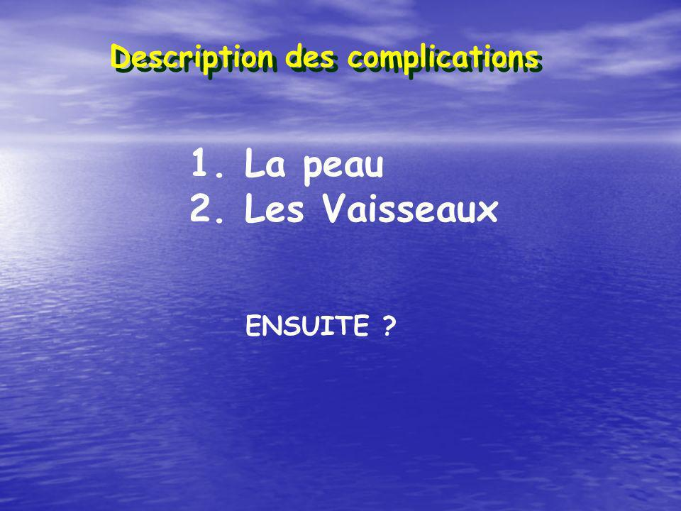 Description des complications