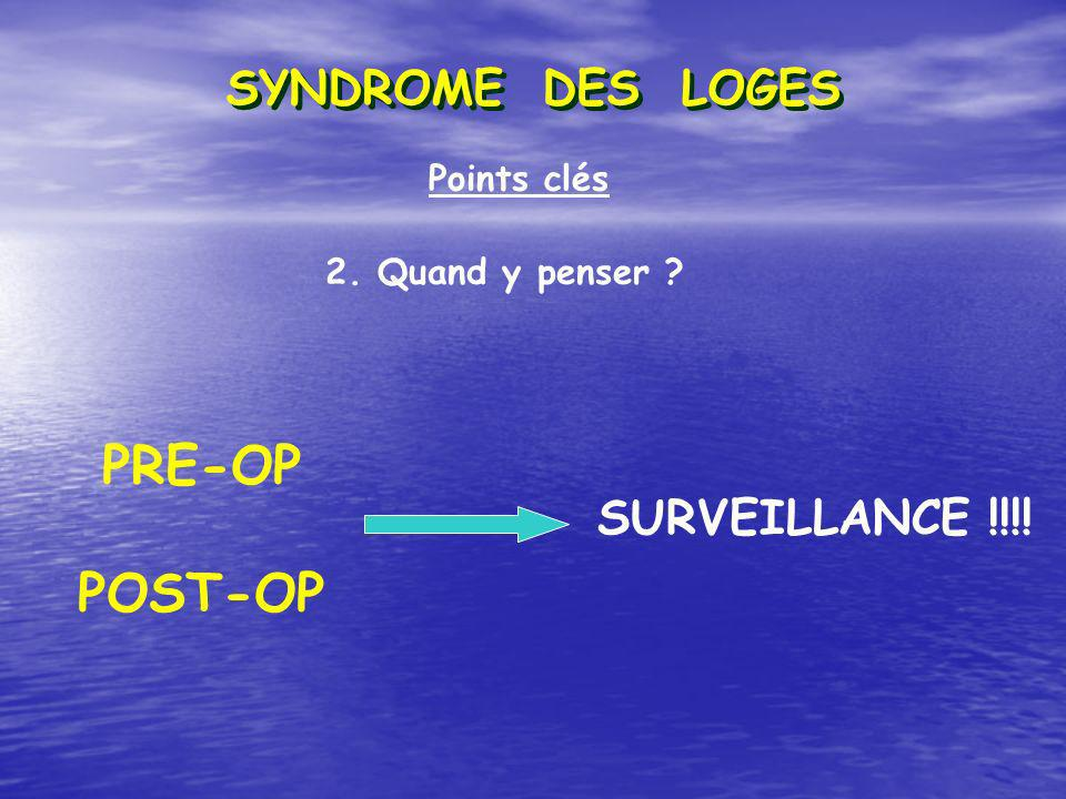 PRE-OP POST-OP SYNDROME DES LOGES SURVEILLANCE !!!! Points clés