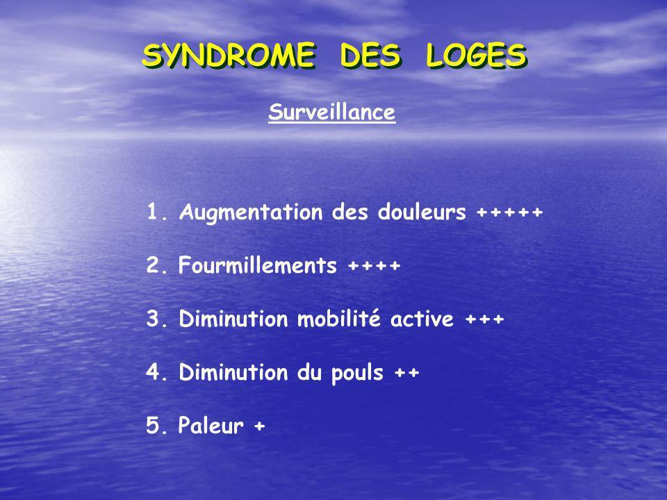 SYNDROME DES LOGES Surveillance 1. Augmentation des douleurs +++++