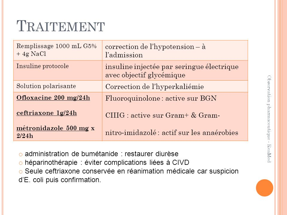 Traitement correction de l'hypotension – à l'admission