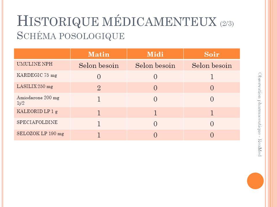 Historique médicamenteux (2/3) Schéma posologique